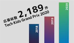 全国No.1小学生プログラマーを決定するコンテスト「Tech Kids Grand Prix 2020」応募総数発表 昨年比1.5倍を超える2,189件、地方参加者も4.7倍に